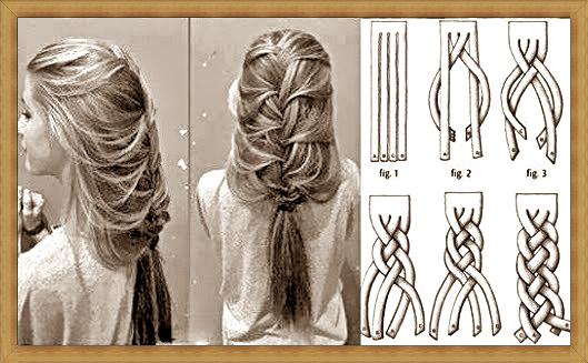 Împletitul părului pas cu pas