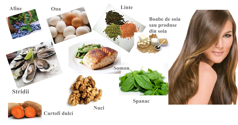 Alimente care stimulează creşterea părului