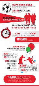 Infografic---Cupa-Coca-Cola-2016